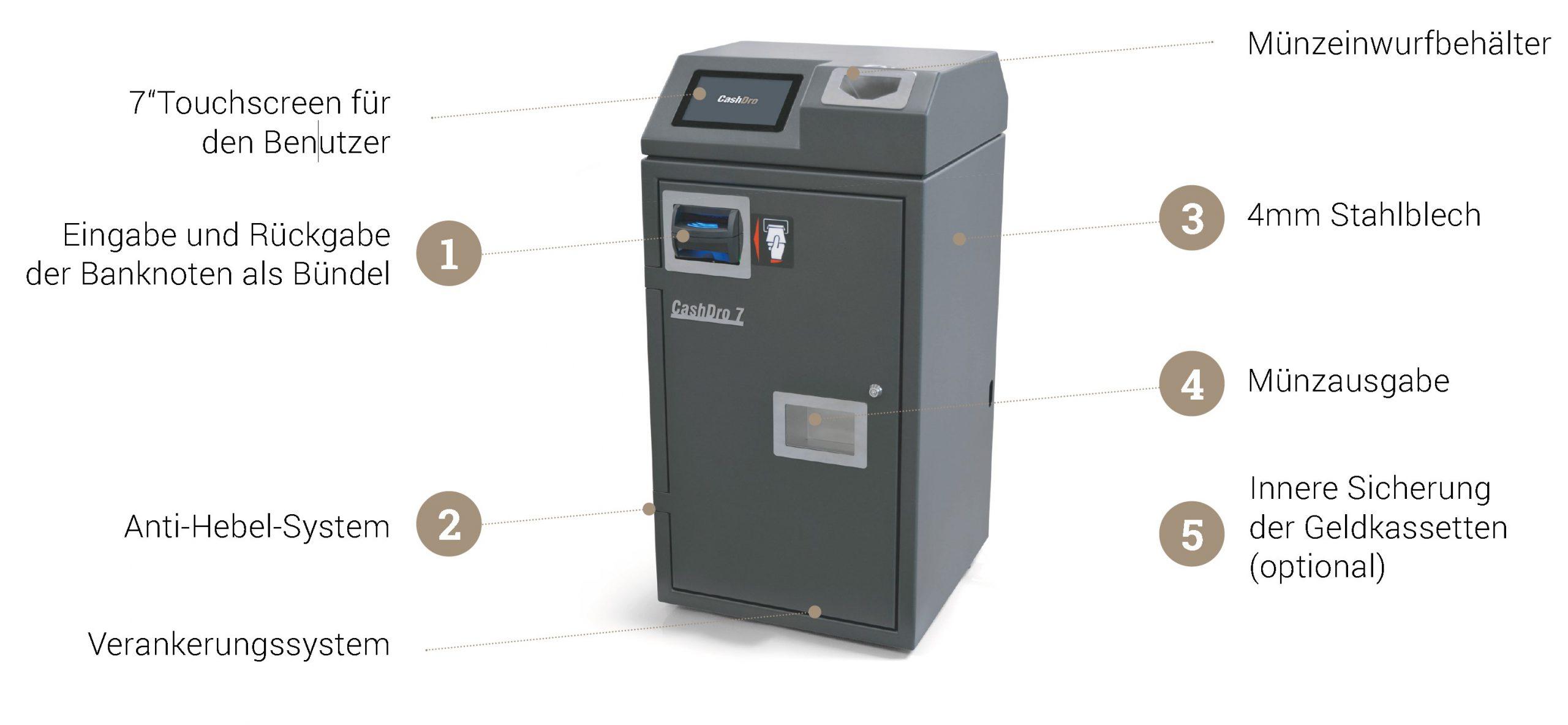 Cashdro7 Geldautomat